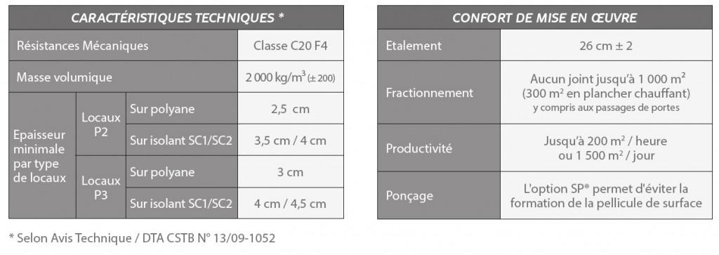 img_classic_tableau_caracterisitique_p2