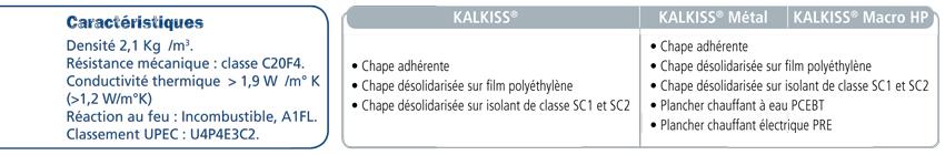 tableau_kalkiss_p2